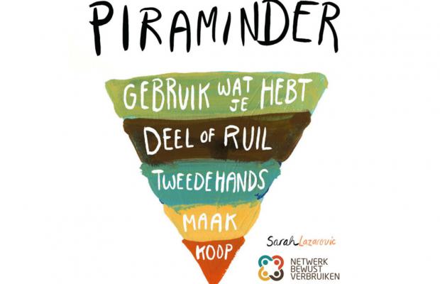 Consuminderen Piraminder