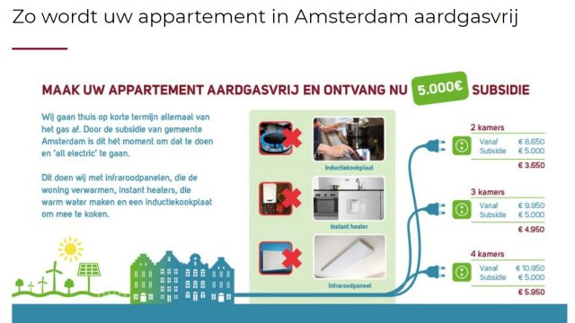 Amsterdam Aardgasvrij