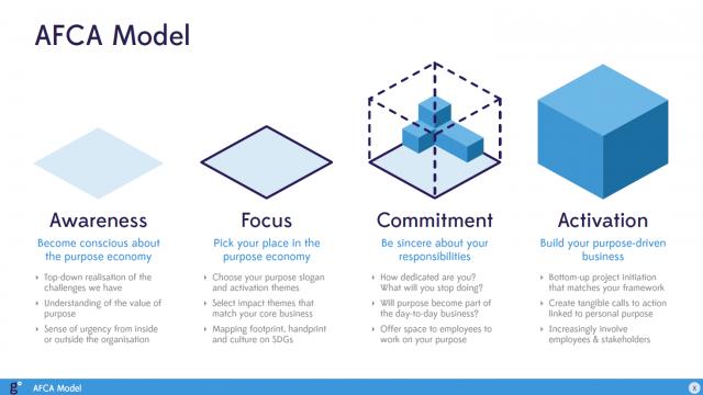 AFCA Model GoodUp